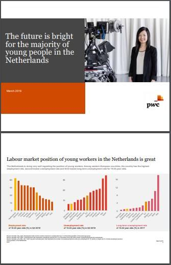 Cover Young Workers Index 2019