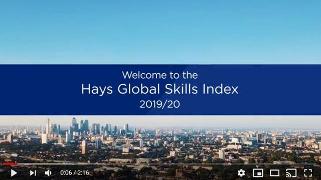 Cover Hays Global Skills Index 2019/20