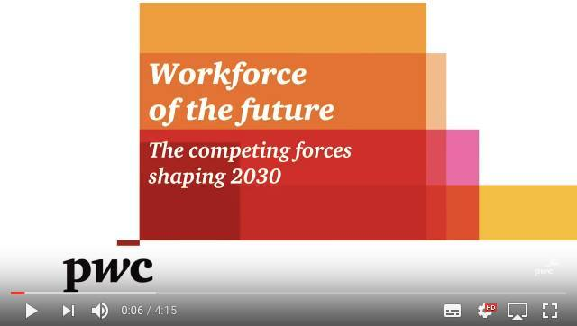 Cover Workforce of the future